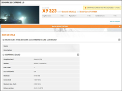 本月底发布!外媒曝光Nvidia GTX 1070 Ti 3DMark跑分成绩