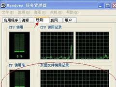 WinXP系統PF使用率是什么?WinXP系統PF使用率相關介紹