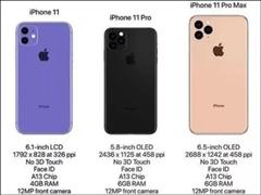 苹果iPhone11起售价格疑曝光