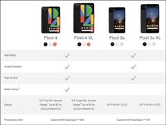 传谷歌将停产Pixel 3系列手机