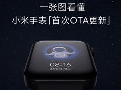 支持蘋果iOS!小米手表迎來首次系統更新