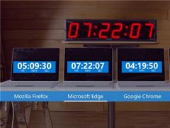谷歌Chrome Win10版耗电问题将被解决