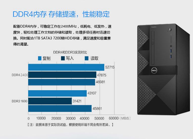 3599元戴尔主机推荐:i5 7400/1TB硬盘