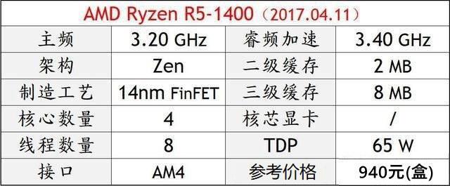 电脑CPU哪个好?2018年DIY高性价比CPU推荐
