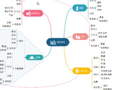 MindMaster思维导图可以导出的格式有哪些?