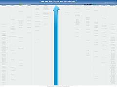 2019年10月显卡天梯图:桌面级显卡性能天梯图最新版