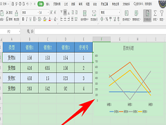 WPS中Excel图表修改横坐标的方法