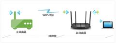無線橋接(WDS)怎么開啟?